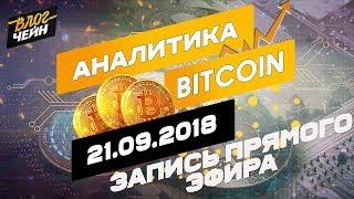Аналитика БИТКОИН за 21 сентября (запись прямого эфира) #bitcoinify