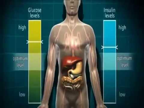 Ursachen von Sehstörungen bei Diabetes