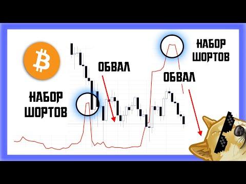 Valoarea bitcoinului de piață