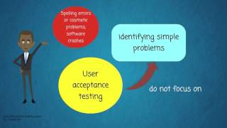What is User acceptance testing or UAT?