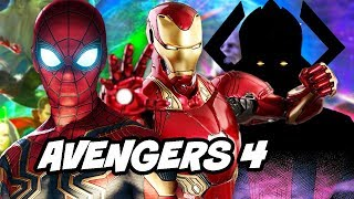Avengers 4 Plot Explained by The Avengers