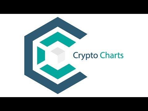 Dragons den bitcoin trader video