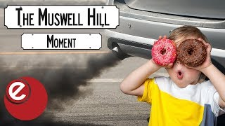 The Muswell Hill Moment: Air pollution's link to obesity | Energy Live News