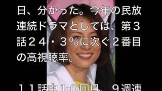 ドクターx最終米倉涼子ドラマCm