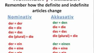 Understanding how the nominative and accusative cases work in german - www.germanforspalding.org