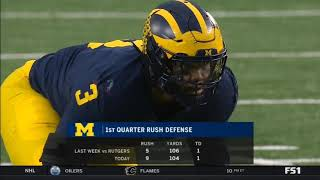 2018 - Indiana Hoosiers at Michigan Wolverines in 40 Minutes