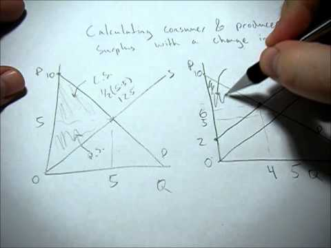 Calculating the change in surplus from a shift in supply