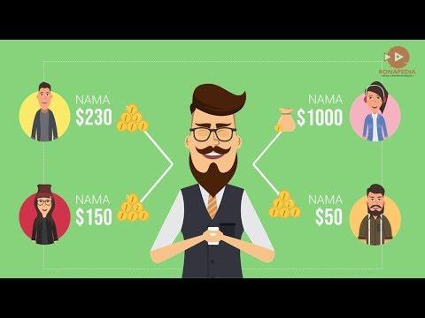 089630633000 (WA/Telp) Jasa Pembuatan Video Animasi Profil/Promosi/Iklan donasi Semarang