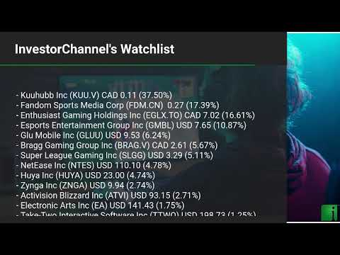 InvestorChannel's Esports Watchlist Update for Tuesday, Ja ... Thumbnail