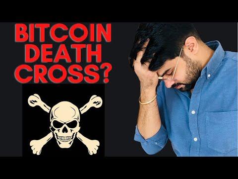 Bitcoin akcijų dalis