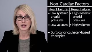 """""""Management Of Congestive Heart Failure"""" By Christina Vanderpluym, MD, For OPENPediatrics"""
