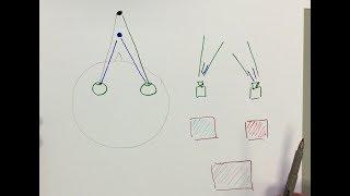 ** Wie funktionieren 3D Brillen? Zuschauerfrage