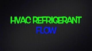 HVAC Refrigerant Flow