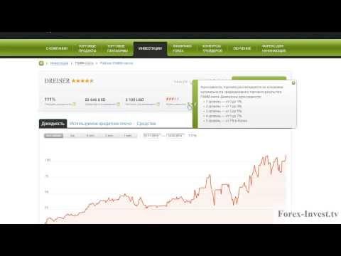Как заработать на курсах биткоина
