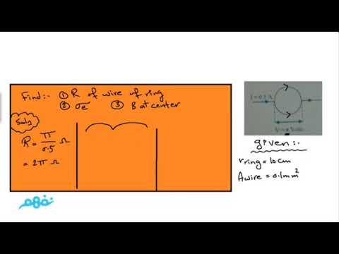 Magnetic effect of electric current Part 12 - Physics - فيزياء لغات - للثانوية العامة - نفهم