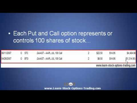 Options Trading Basics – We Doubled our Money with Stock Option Investing