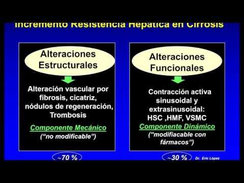 Que el consumo en el VSD hipertónica