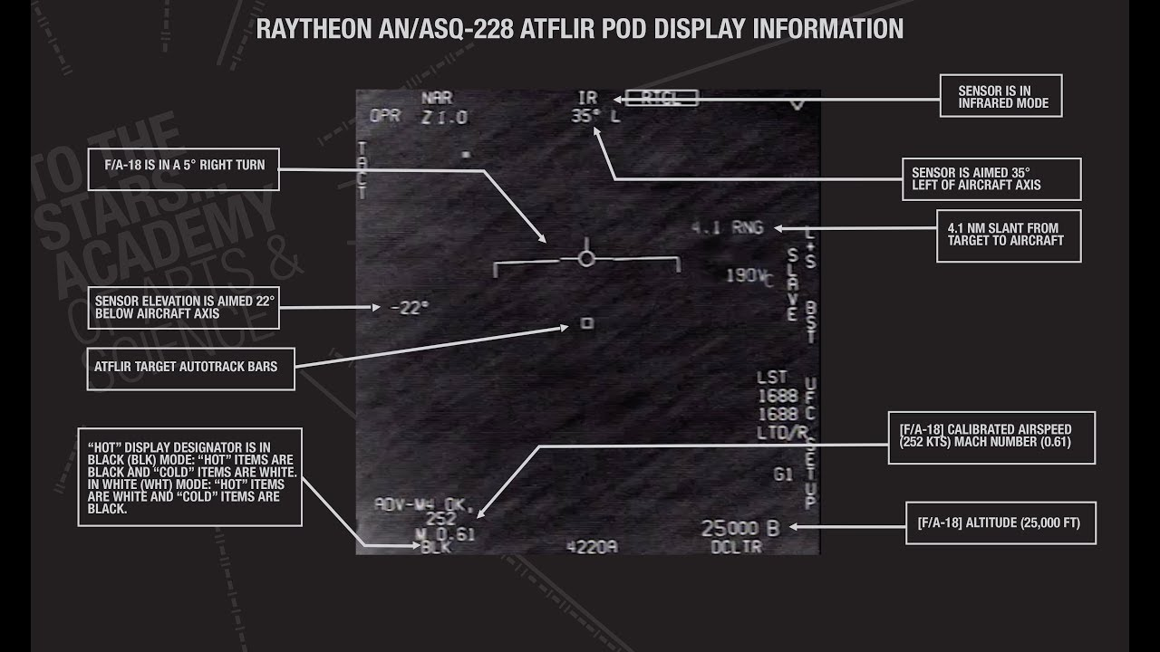 схематичное фото НЛО
