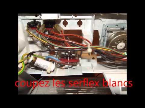 comment ouvrir un seche linge whirlpool