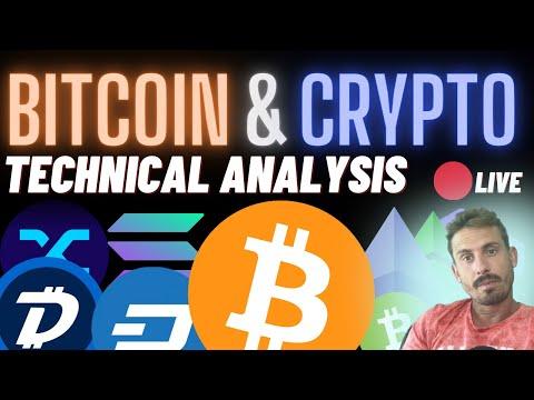 Obiectivul prețului bitcoin