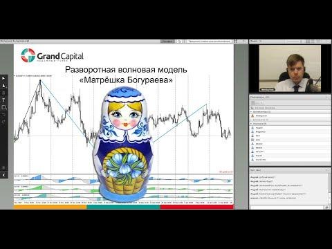 Волновая разворотная модель – «Матрёшка Богураева»