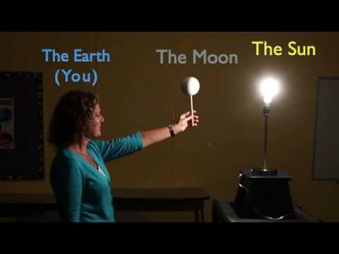 Moon Phases Demonstration Mp3