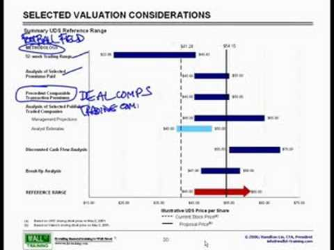 WST: 4.6 Investment Banking Training - Valuation Football Field ...