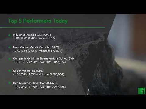 InvestorChannel's Silver Watchlist Update for Tuesday, September 22, 2020, 16:30 EST