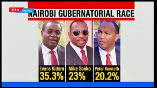 Latest Infotrak poll on the Nairobi gubernatorial race