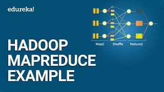 Hadoop MapReduce Example | MapReduce Programming | Hadoop Tutorial For Beginners | Edureka