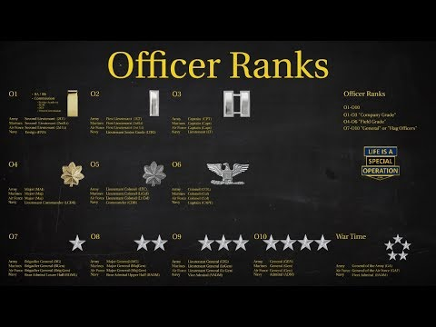 US Military (All Branches) Officer Ranks Explained - What Is An Officer? Mp3