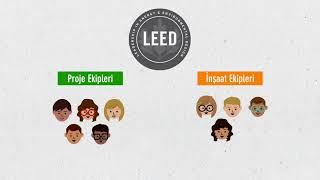 LEED Sertifikası
