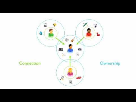 Frents – Ein Netzwerk für Menschen und Sachen aller Art