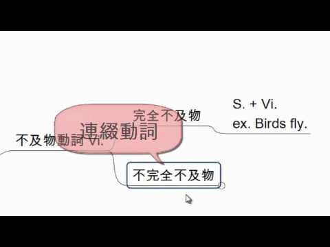 英文文法 - 五大基本句型