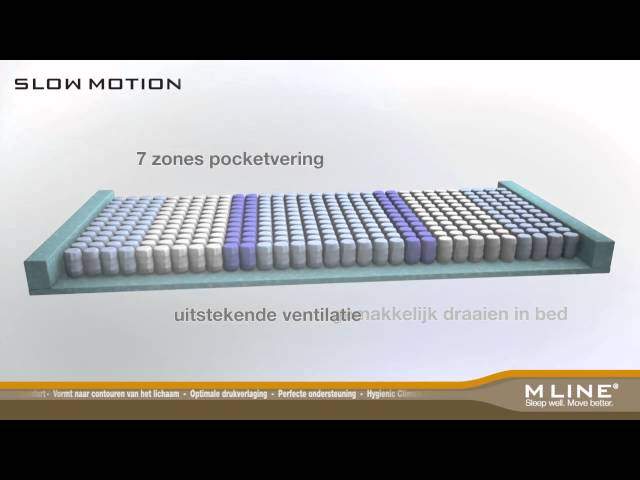 M Line Wave Light Matras video