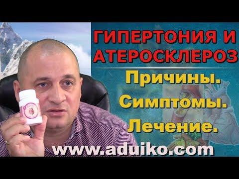 Как лечат гипертонию в украине