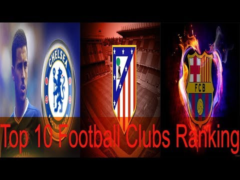 Top 10 Football Clubs In The World