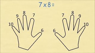 Always Remember Your Times Table (6 to 10) Using Finger Multiplication
