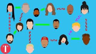 Explaining The Konfusing Kardashian Dating History