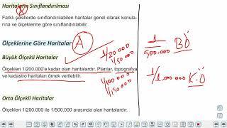 Eğitim Vadisi TYT Coğrafya 4.Föy Harita Bilgisi 1 (Harita ve Harita Okuryazarlığı) Konu Anlatım Videoları
