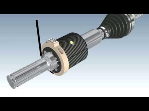 Telemetry Torque system