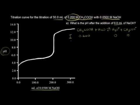 Impulso basso provoca pressione alta