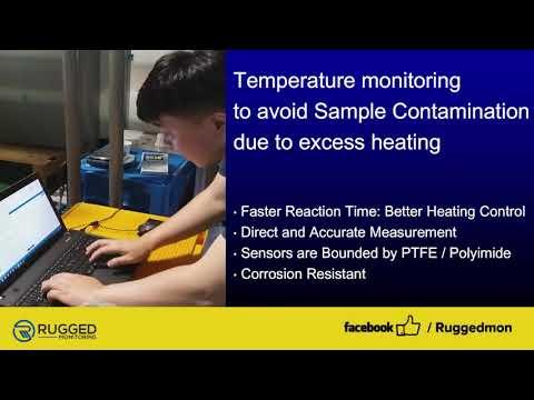 Fiber Optic Sensors and Monito