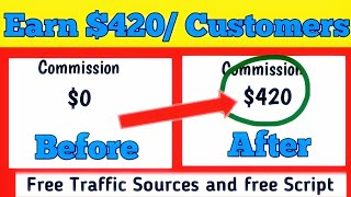 Make Money Online With Affiliate Marketing Using Free Traffic