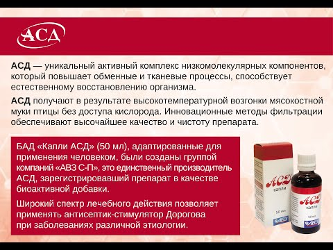 Комплексные препараты при гипертонии