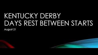 Kentucky Derby 2020 Update August 21 - Days Away