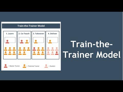 Train-the-Trainer Model - YouTube