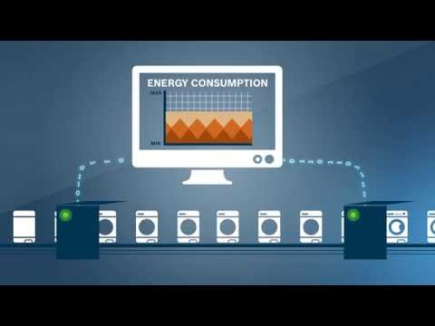 Industrie 4.0 - Energiemanagement