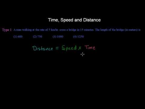 Time, Speed and Distance 1