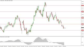 Natural Gas Technical Analysis for February 20 2017 by FXEmpire.com